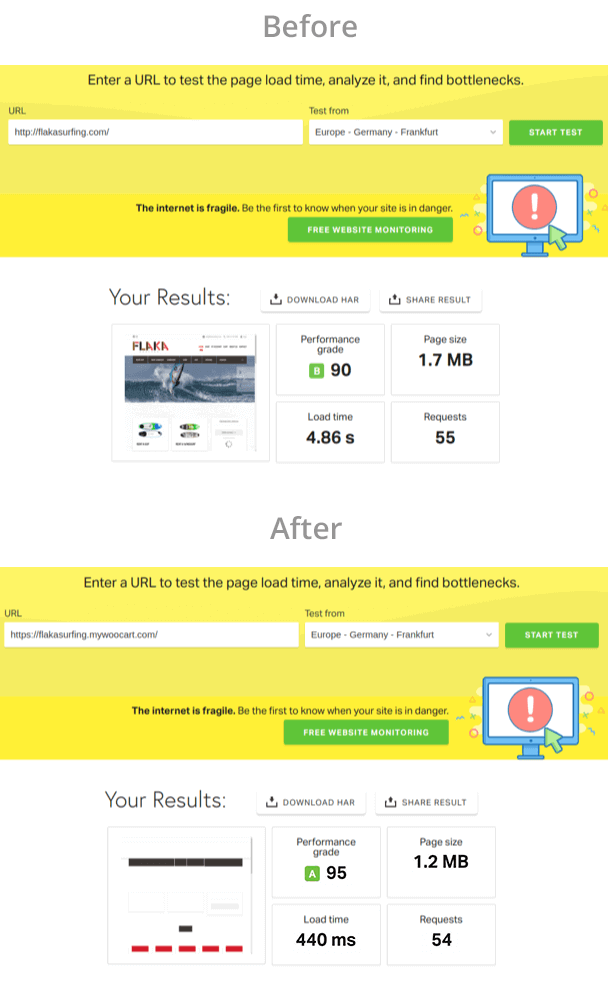 First comparison between old hosting provider and WooCart